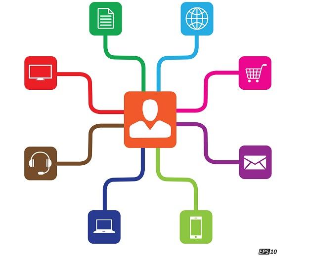 Multichannel Customer Service Experience